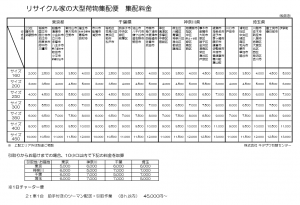 リサイクル家の大型荷物集配料金表